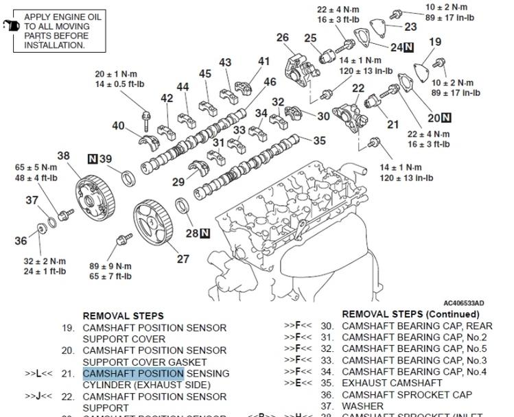 FUSE BOX IN VOLVO S80 - Auto Electrical Wiring Diagram