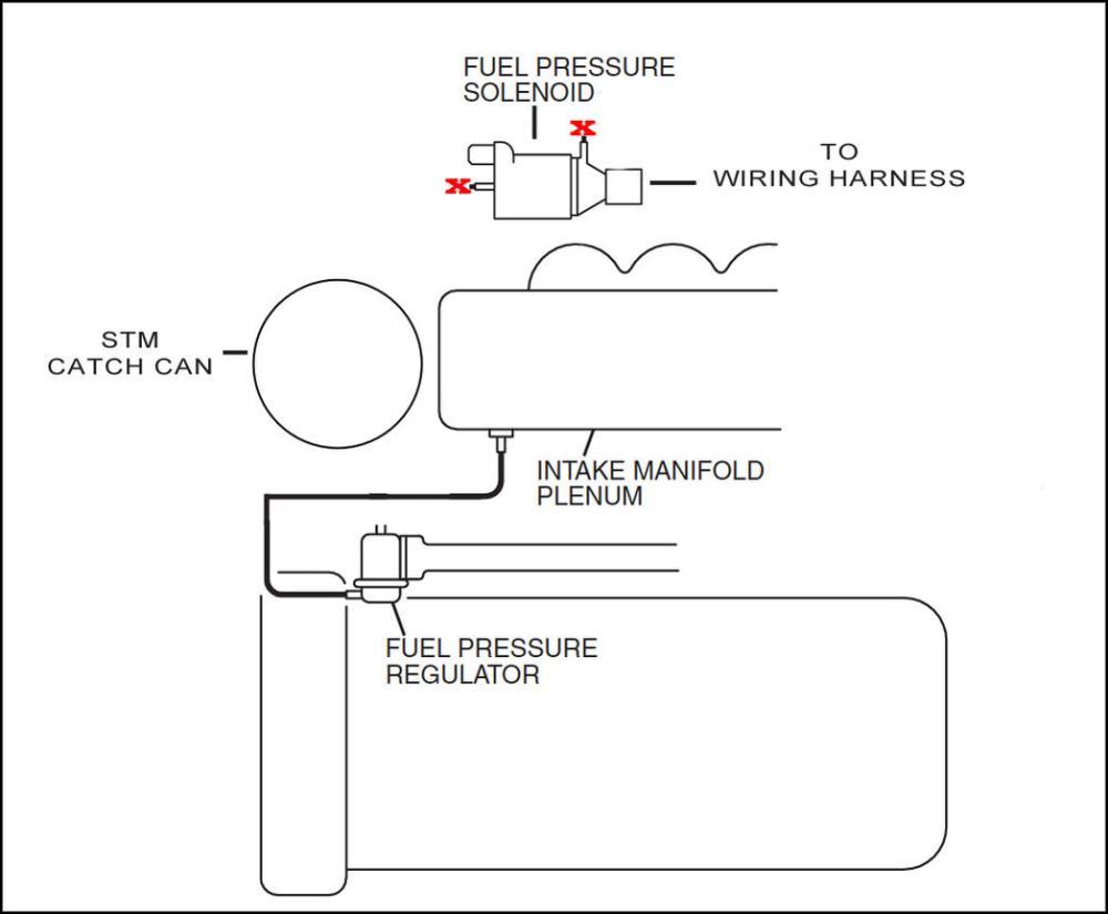 medium resolution of stm catch can questions evolutionm mitsubishi lancer and lancer rh evolutionm net mazda 3 pcv diagram evo 8 vacuum line diagram