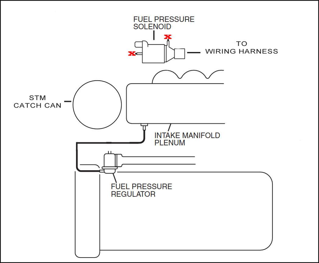hight resolution of stm catch can questions evolutionm mitsubishi lancer and lancer rh evolutionm net mazda 3 pcv diagram evo 8 vacuum line diagram