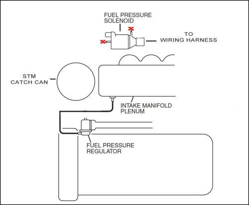 small resolution of stm catch can questions evolutionm mitsubishi lancer and lancer rh evolutionm net mazda 3 pcv diagram evo 8 vacuum line diagram