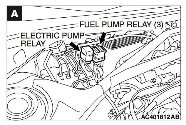 Fuel Pump Relay Diagram Evolutionm Mitsubishi Lancer 3