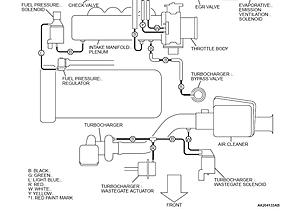Wiring Diagram 74 Charger 383 74 Charger Exhaust System
