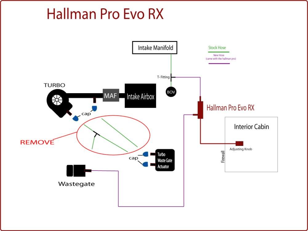 medium resolution of evo 8 maf wiring diagram wiring diagram data evo 8 exhaust system evo 8 maf wiring