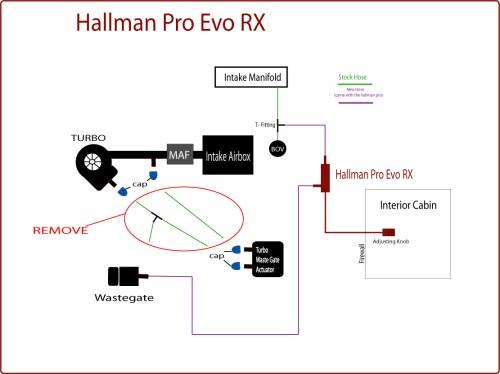 small resolution of evo 8 maf wiring diagram wiring diagram data evo 8 exhaust system evo 8 maf wiring