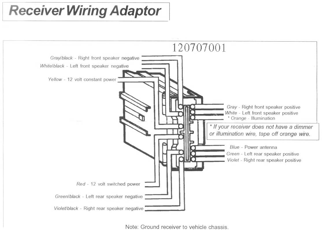 Evo 7 Radio Wiring Diagram WIRING DIAGRAM SCHEMES