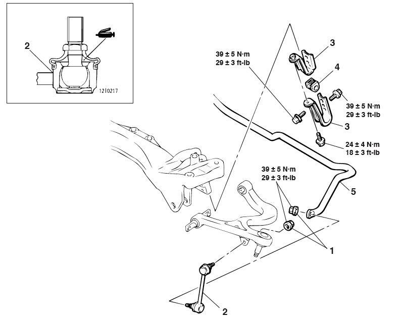 Diagram Torque With Diagram