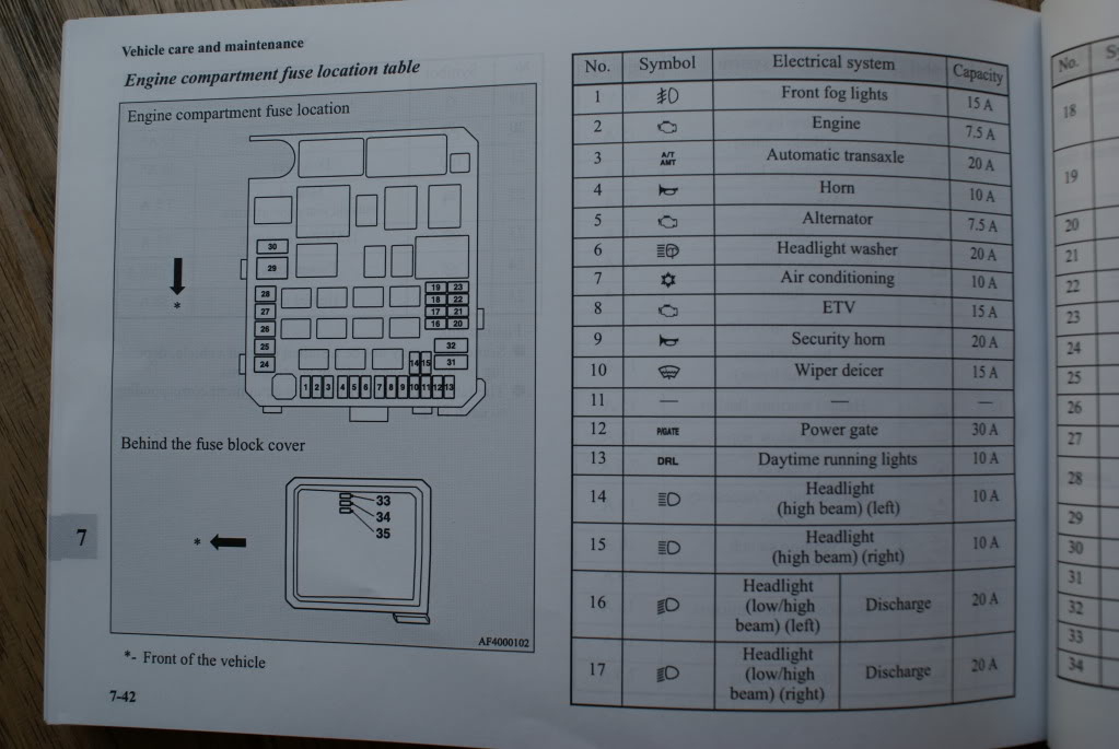 Mitsubishi Fuse Box Diagram