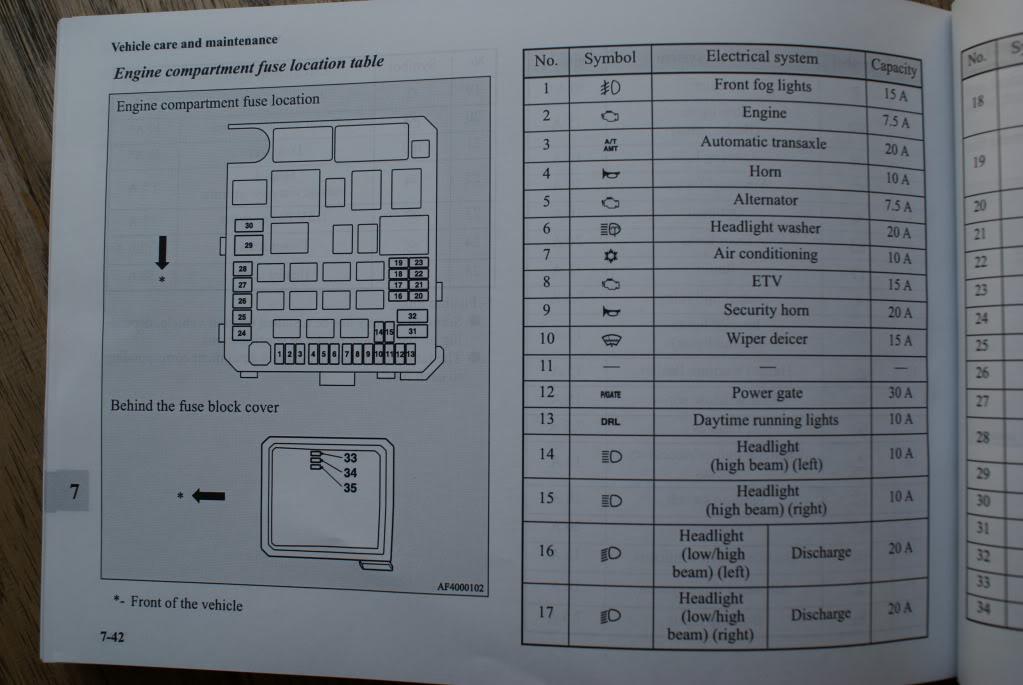 Evo 8 Interior Fuse Box Diagram