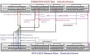 Evo 8 ECU in Evo 4 Problems  EvolutionM  Mitsubishi