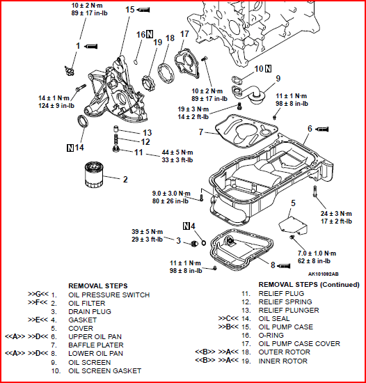 Service manual [Oil Pan Removal 2009 Mitsubishi Tundra