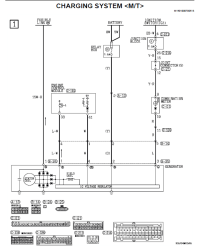US Lancer Wiring Diagram - PDF - EvolutionM - Mitsubishi ...