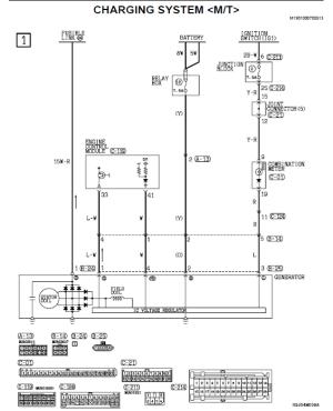 US Lancer Wiring Diagram  PDF  EvolutionM  Mitsubishi Lancer and Lancer Evolution Community