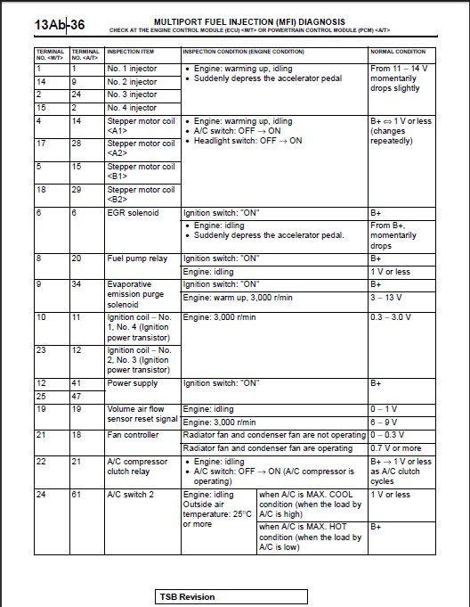 mitsubishi rvr ecu wiring diagram garage door 4g15 - schemes