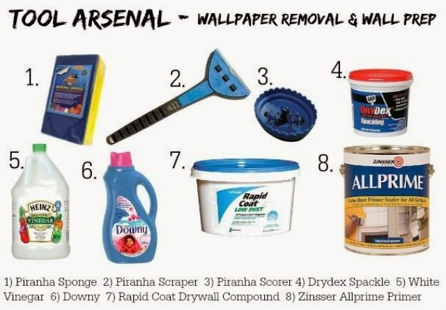 Wallpaper Removal Tool Arsenal Evolution Of Style