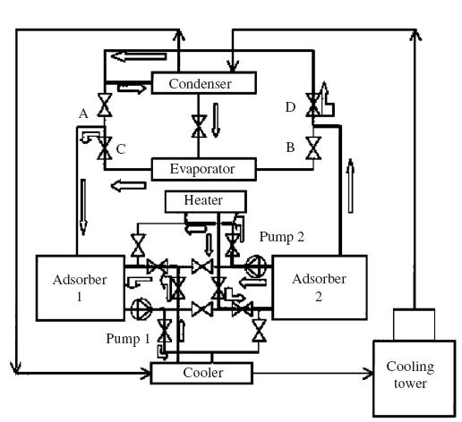 Ammonia Refrigeration System Schematic, Ammonia, Free