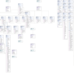 Visual Studio View Class Diagram Single Phase Contactor Wiring B2  Assembling Compiling And Analyzing The Plugin
