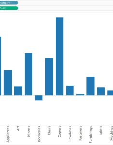 Tableau bar chart profit by sub category also how to make  waterfall evolytics rh