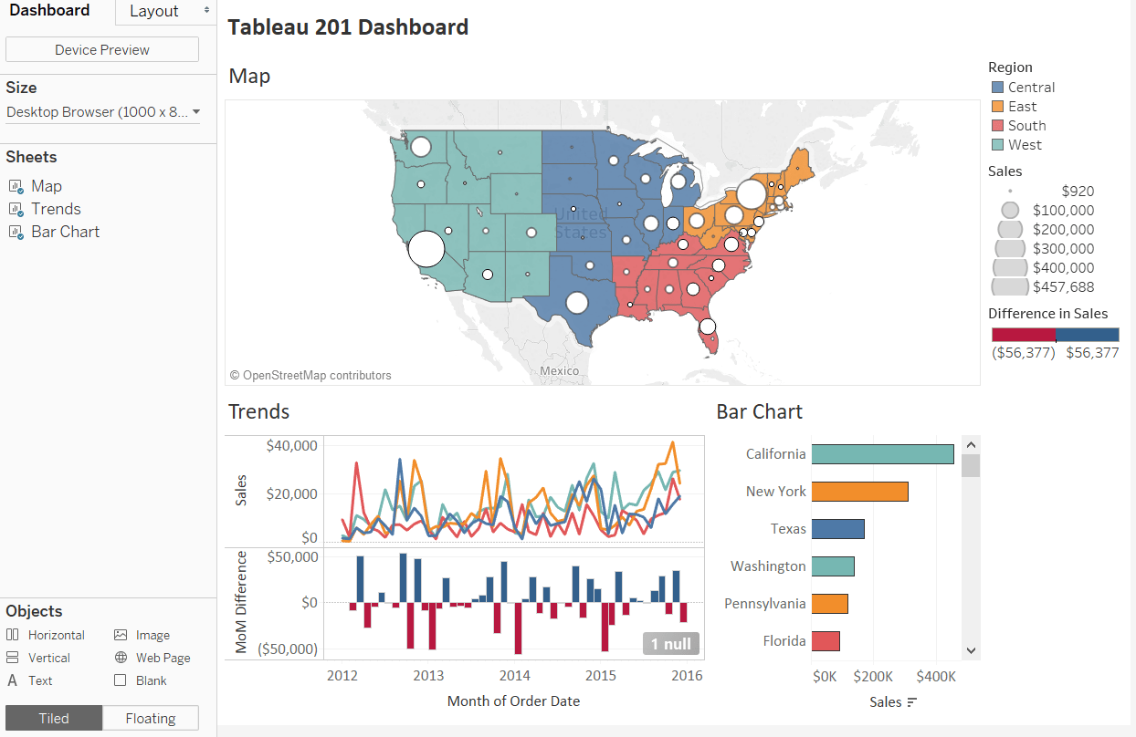 hight resolution of tableau dashboard complete