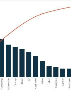 Pareto Chart Tableau Www Homeschoolingforfree Org