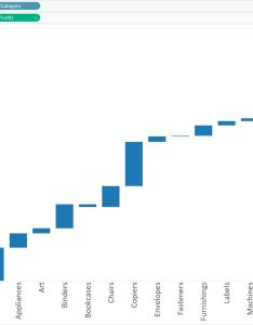 Tableau waterfall chart profit by sub category also how to make  evolytics rh