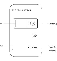 ev charging stations [ 7680 x 4969 Pixel ]