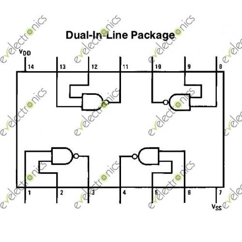 CD4011BE 4011 Quad 2-input NAND Gate