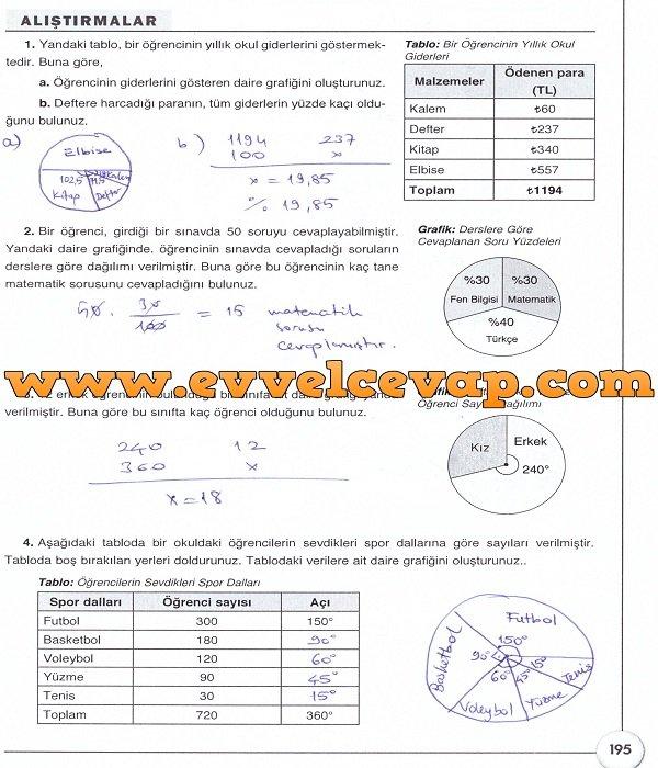 7 Sinif Ada Yayincilik Matematik Sayfa 195