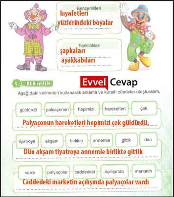 Palyaco Metni Etkinlik Cevaplari 3 Sinif Turkce