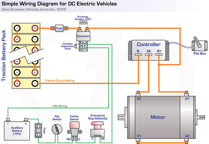 typical wiring diagram a of non luminous flame technical information circuit diagrams the above shows bare bones for traction in electric vehicle with series dc motor and controller
