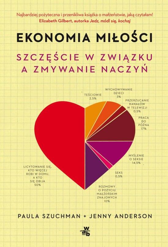 ekonomia_milosci_szczescie_w_zwiazku_a_zmywanie_naczyn_Fotor