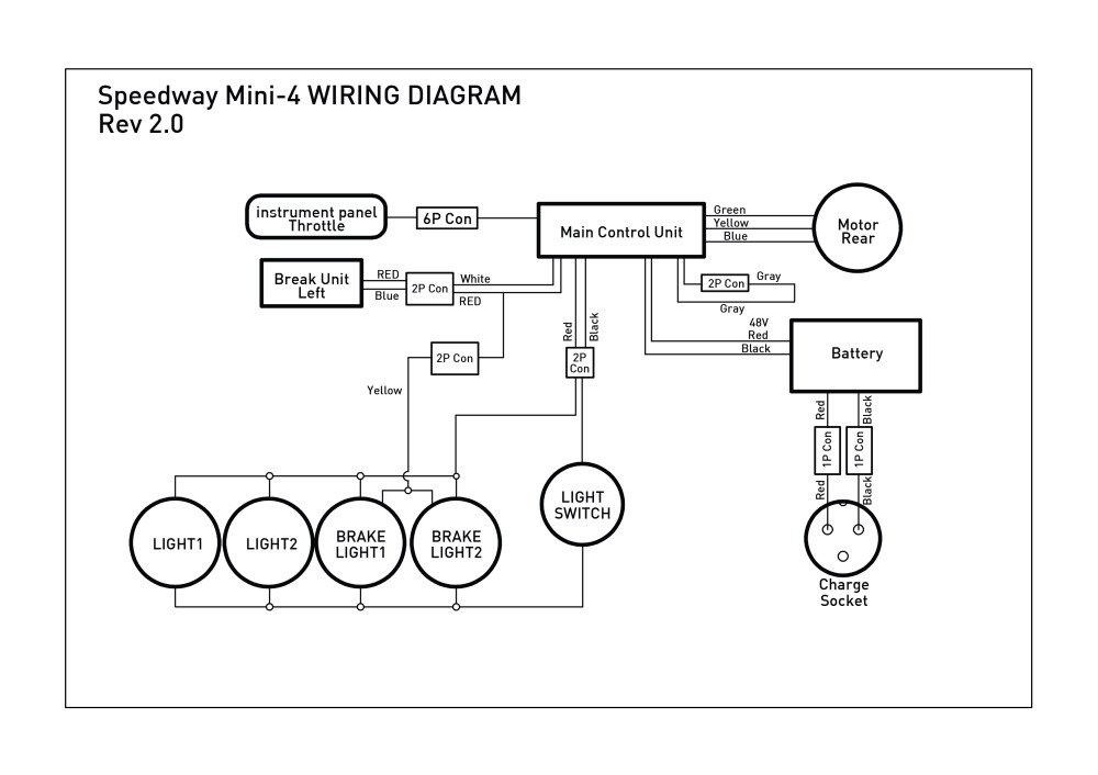 medium resolution of mini4 wiring diagram