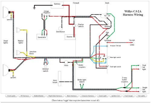 small resolution of wiring schematics ewillys jeep cj wiring diagram cj 2a wiring diagram cj2a schematic cj2apage cj 2a wiring