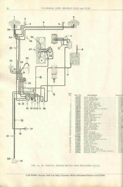 1978 jeep cj7 wiring diagram ct meter schematics   ewillys