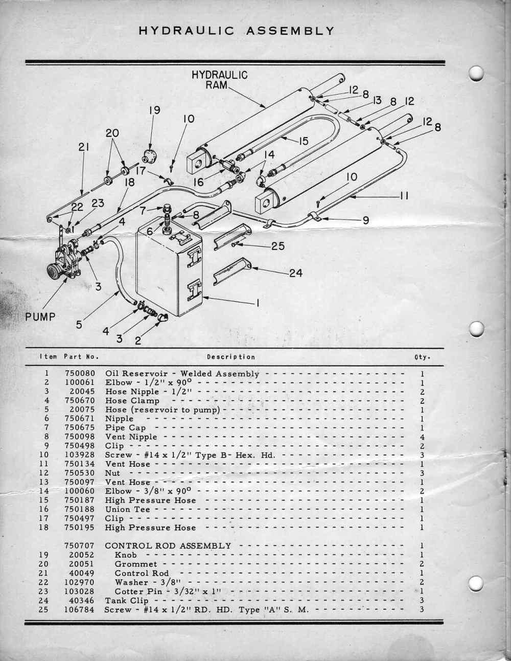 medium resolution of garwood dump fc manual1