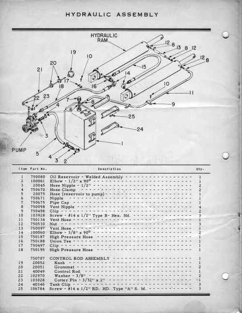 small resolution of garwood dump fc manual1