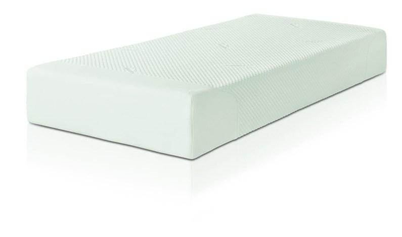 Jak polštáře a matrace ovlivňují kvalitu spánku