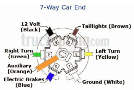 camper light wiring diagram timeline template shell brake help needed 1999 2013 silverado 7wire jpg