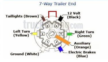 7 pole flat trailer wiring diagram mercedes sprinter ecu install 5 wire to truck toyskids co how electric brake controller gmt900 pin