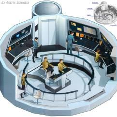 Uss Enterprise Diagram 1999 Buick Century Engine Ex Astris Scientia Galleries Starfleet Bridge Illustrations Constitution Class 2254