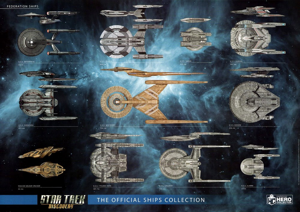 medium resolution of all sizes according to the official starships collection scale chart