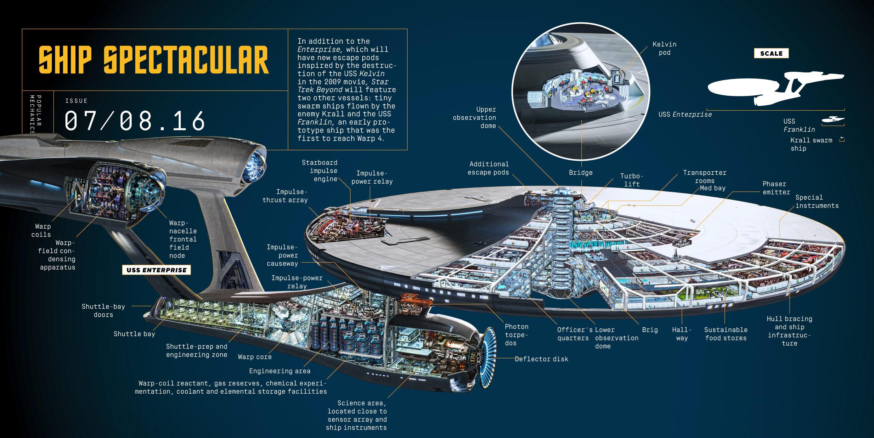 Star Trek Starbase Schematics Engineering