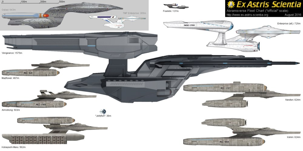 medium resolution of abramsverse fleet chart official scale scale 1 pixel 1m