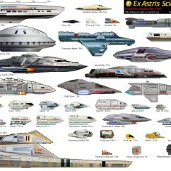 Uss Constitution Diagram Traffic Light Cycle Ex Astris Scientia - Fleet Chart Annotations