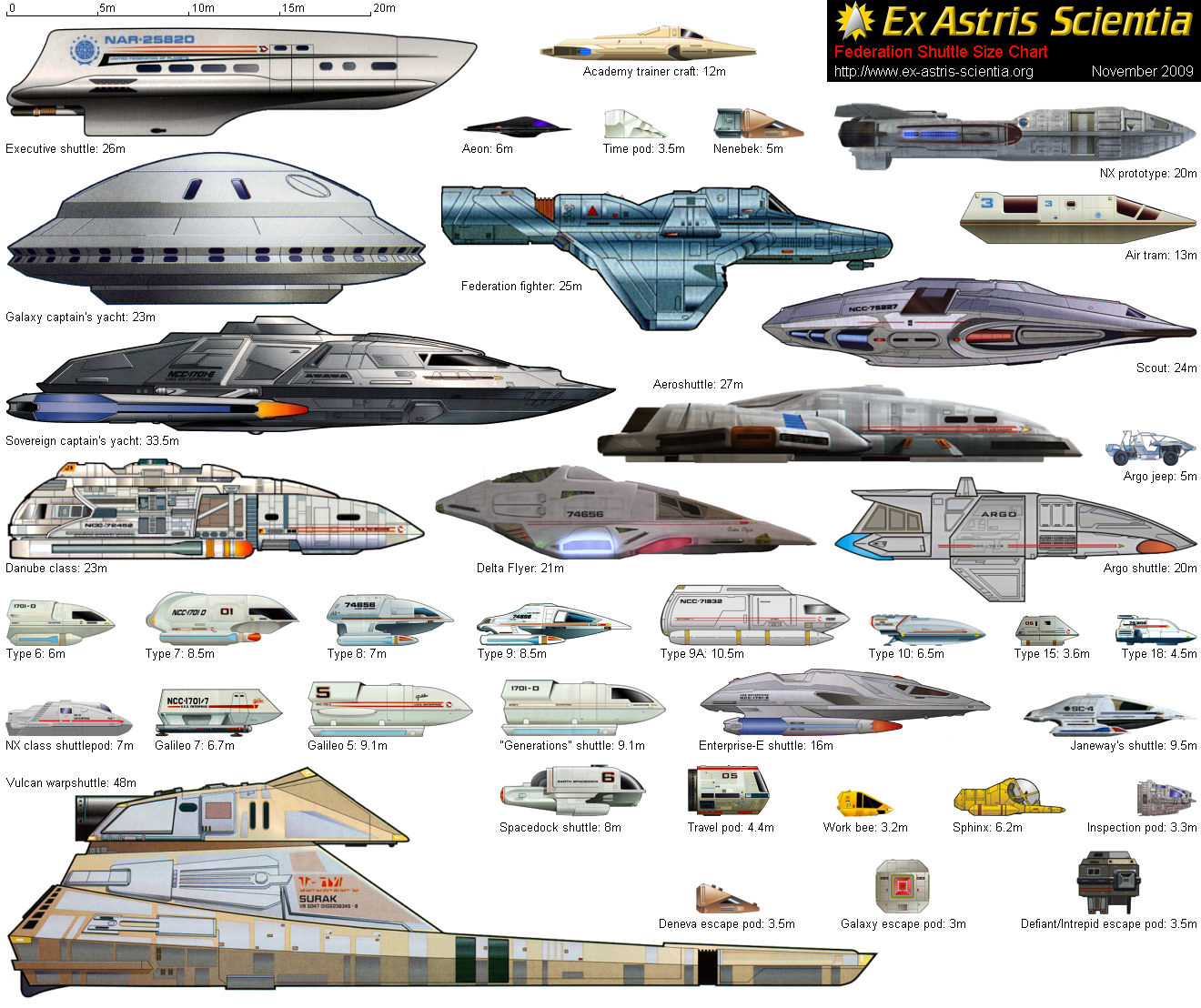 uss constitution diagram object oriented system sequence ex astris scientia - fleet chart annotations