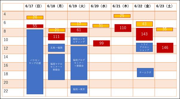 2018-06-25_12h20_56