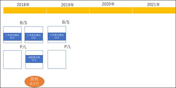 2018-07-24_10h06_07