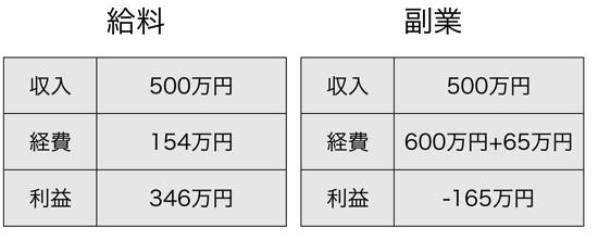 スクリーンショット 2014 03 05 11 25 21