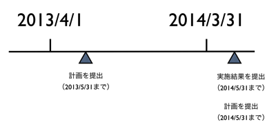 スクリーンショット 2013 04 19 11 30 05