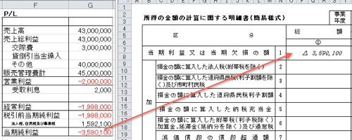 申告 エクセル 税 消費 書