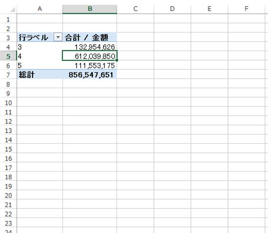 ピボットテーブル 日付集計00004